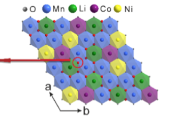 New Insights into Oxygen's Role in Lithium Battery Capacity