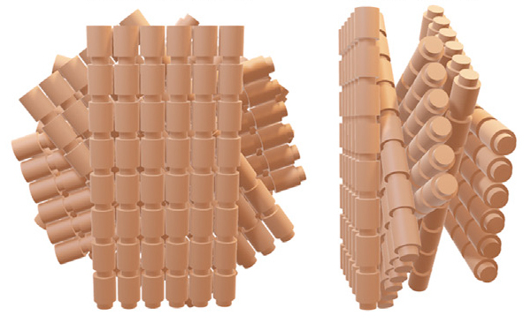 Drawing of front and side views of a stack of four Bouligand layers, each layer being made up of six rods like logs in a raft. Each layer in the stack is rotated from the previous one by 36 degrees.